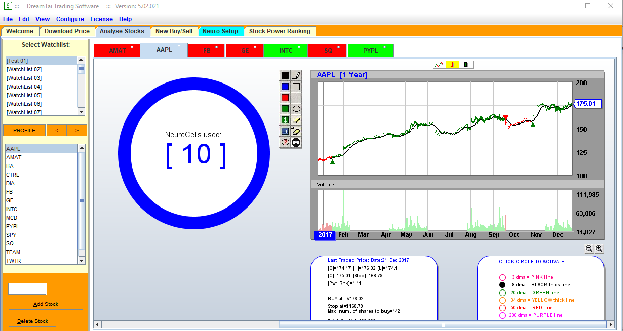 Swing trading software free